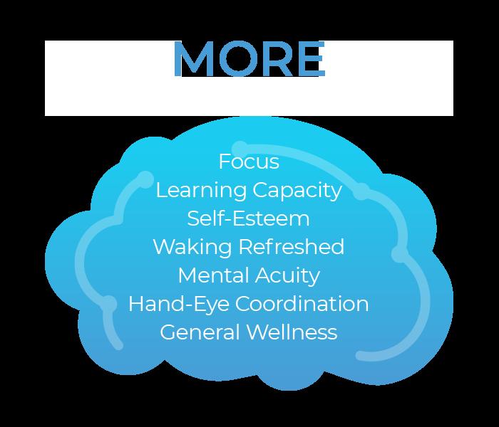 neurofeedack benefits